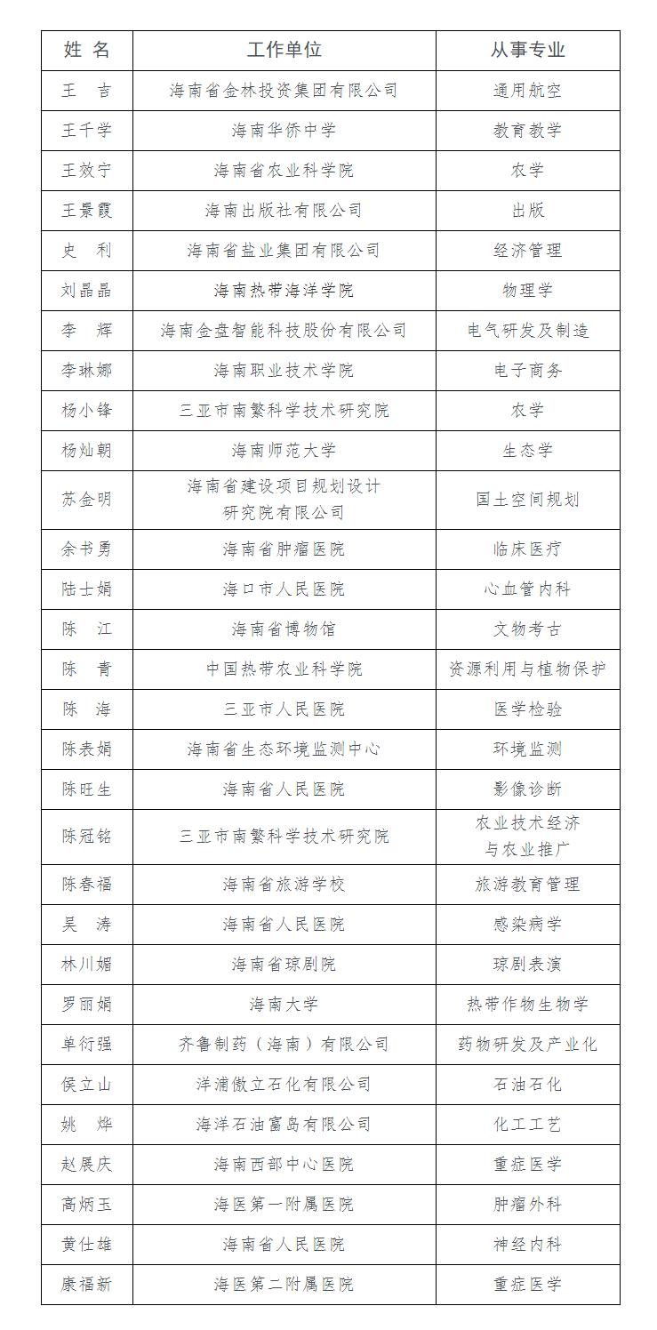 海南省2020gdp及人口_花海鹤乡的毕节2020年一季度GDP出炉,在贵州省内排名第几