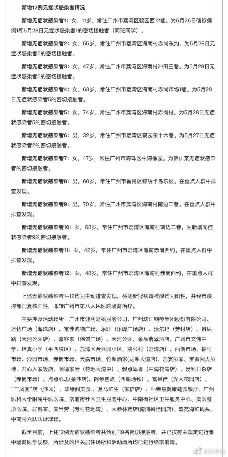 每經午時   廣州新增12例本土無癥狀感染者,詳情和活動場所公布,8人為此前感染者密接;三星堆3號坑成功提取青銅眼形器