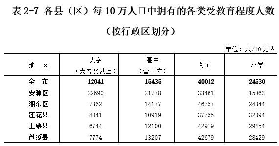太吾村增加人口_太吾绘卷需要什么配置 太吾绘卷什么配置能玩 3DM单机