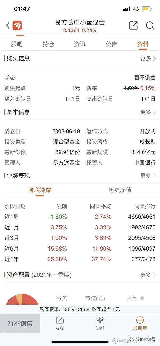 【此刻什么股票好】OMG!易方达萧楠近5年来业绩排名前1%,张坤近5年