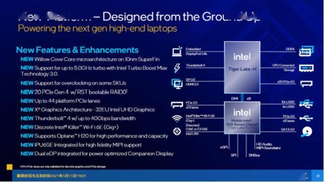 酷睿i7-11800H拉高2倍频性能测试:IPC与能效比全面提升