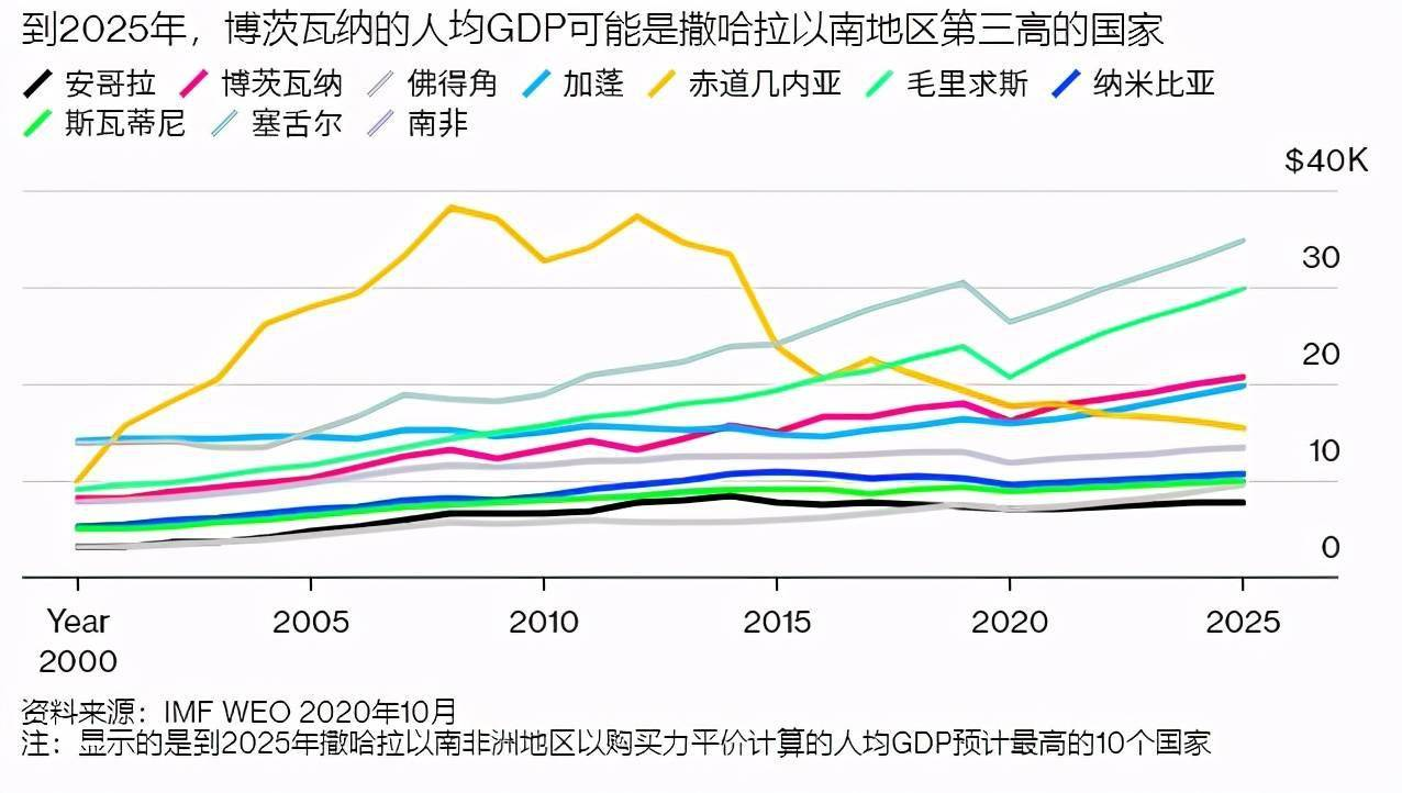 我国gdp从多少到多少_中国GDP