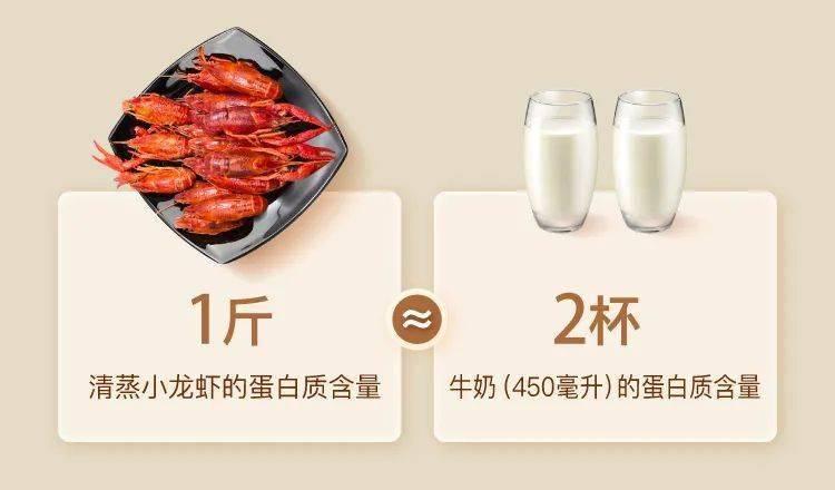 今晚,给你一个吃小龙虾的理由