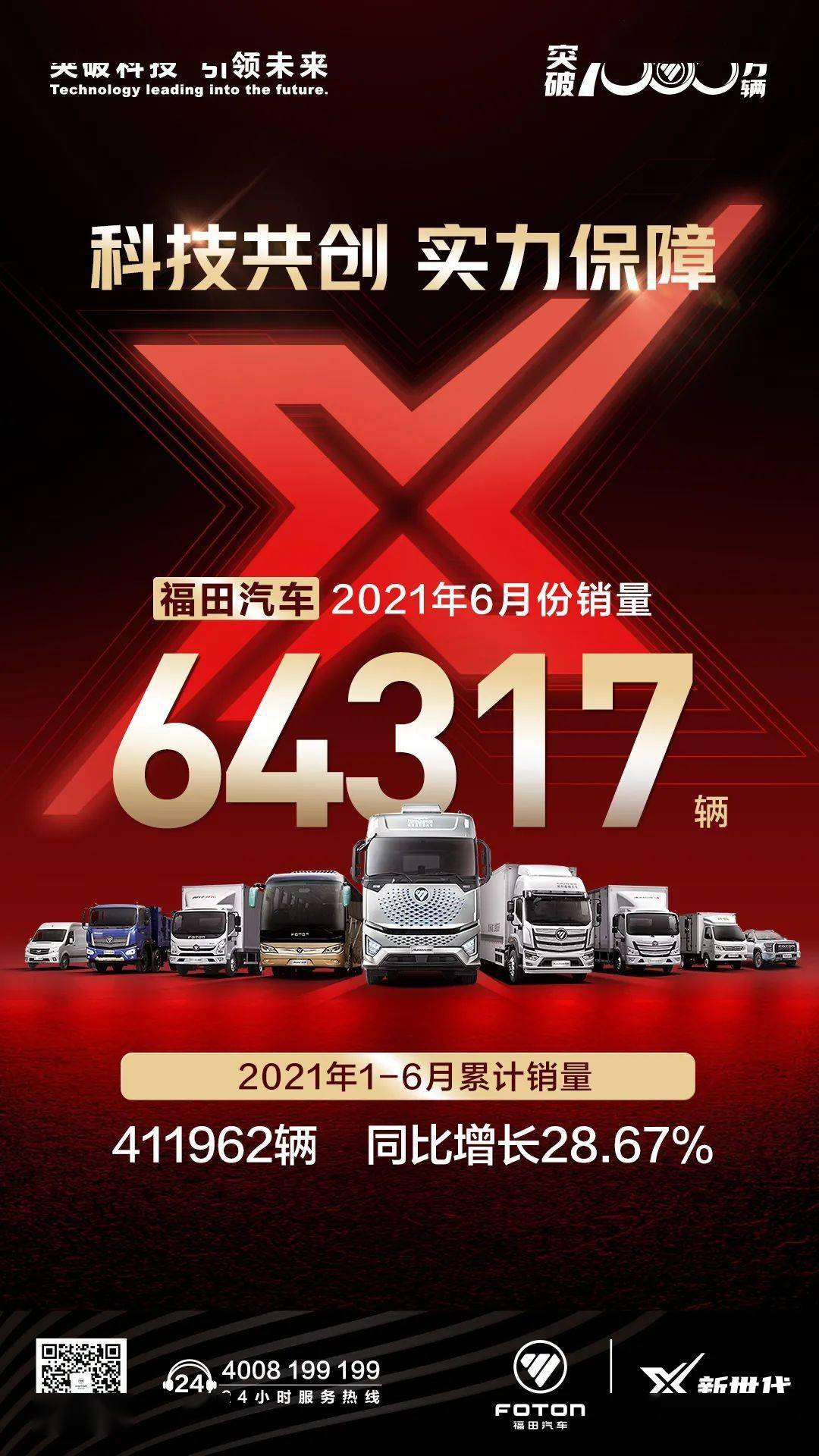 三大服务保障,福田汽车国六时代强势护航