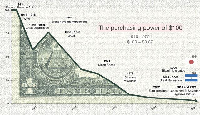 去美元化:曾经被称为加密的地缘政治问题