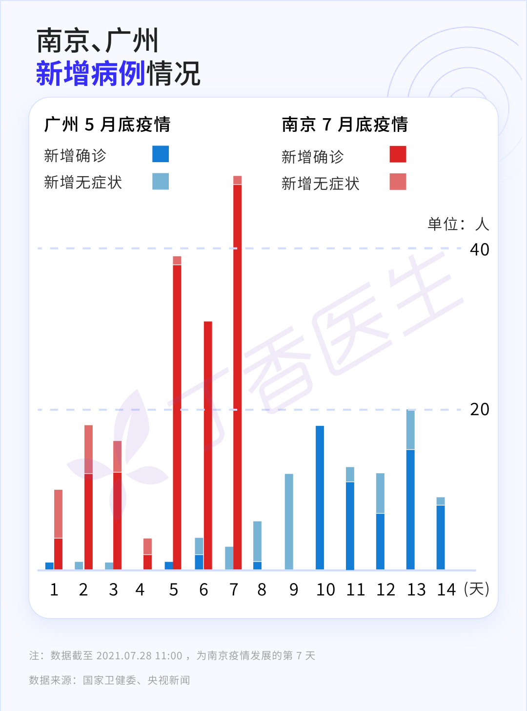 南京疫情毒株德尔塔来源怎么来的 南京疫情会持续多久什么时候结束?