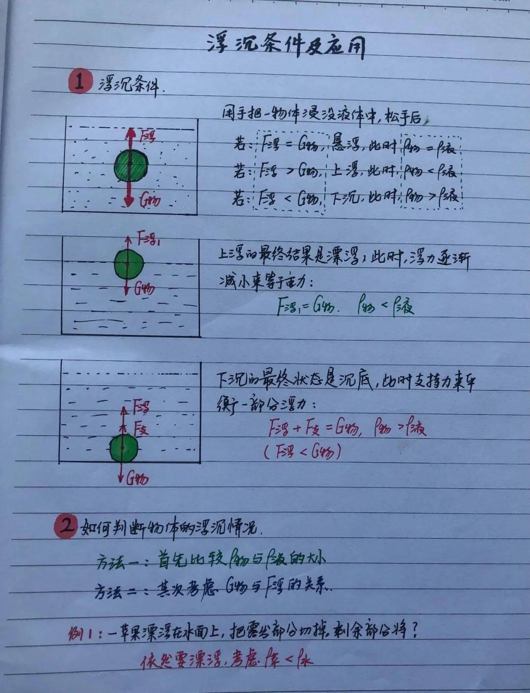【物理笔记】学霸手写笔记!分享给大家!
