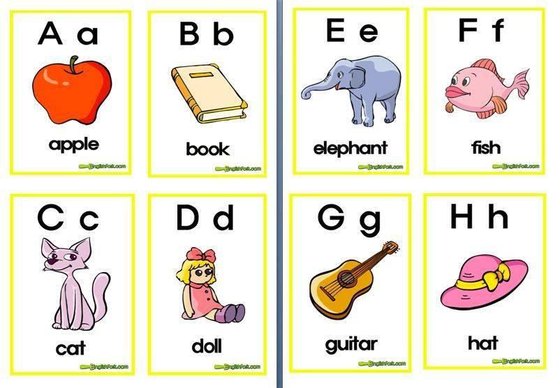小学英语26个字母卡片及书写练习提示